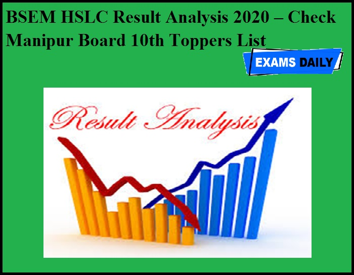 BSEM HSLC Result Analysis 2020 – Check Manipur Board 10th Toppers List
