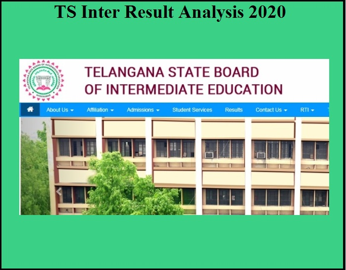 TS Inter Result Analysis 2020 OUT