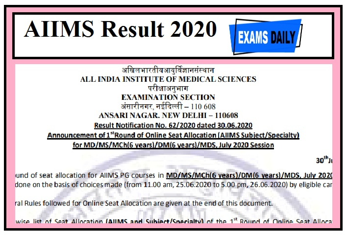 AIIMS Result 2020