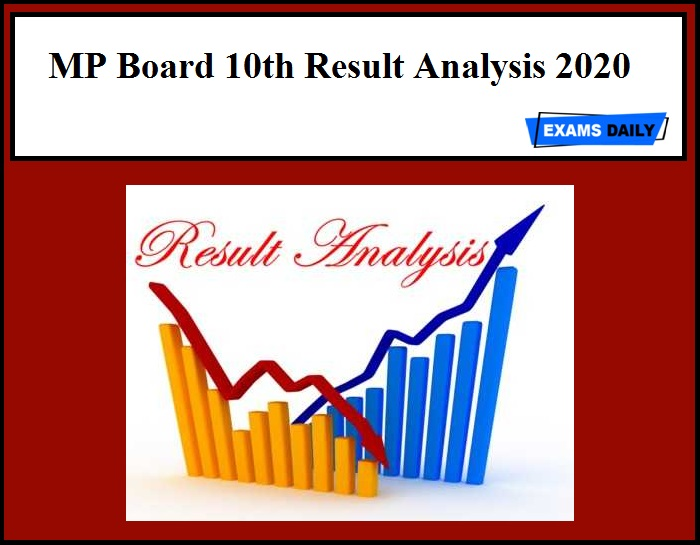 MP Board 10th Result Analysis 2020