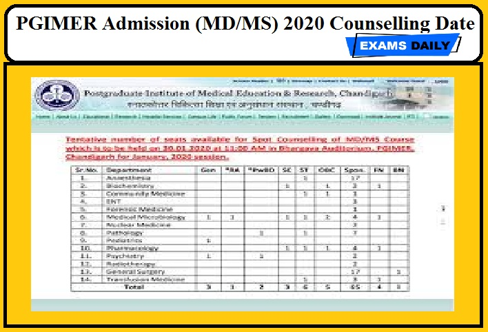 PGIMER Admission 2020 Counselling Date