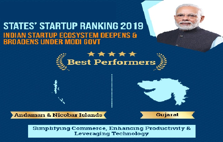Gujarat & Andaman and Nicobar Islands named best performers in State StartUp Rankings 2019