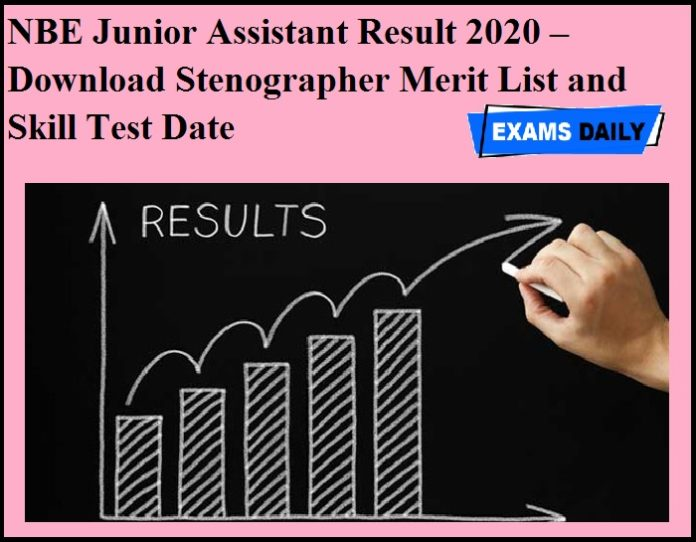 NBE Junior Assistant Result 2020 OUT – Download Stenographer Merit List and Skill Test Date