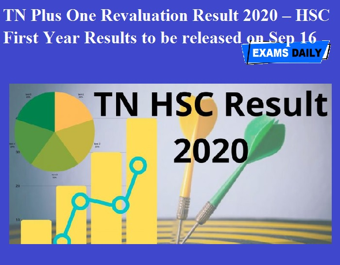 TN Plus One Revaluation Result 2020 – HSC First Year Results to be released on Sep 16
